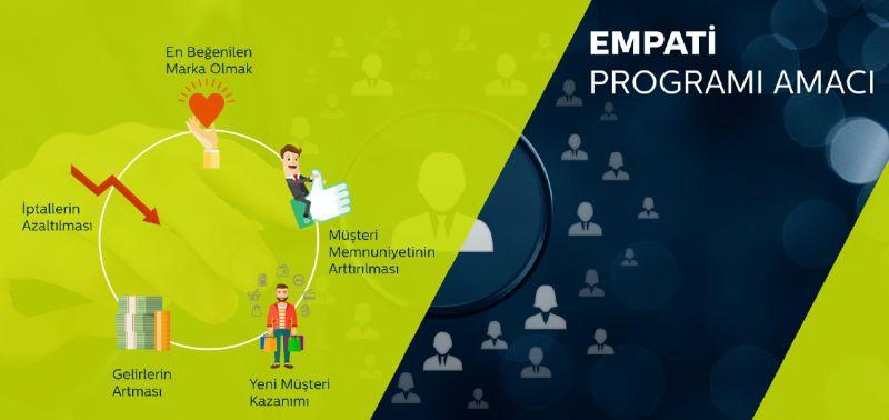 empati programı türk telekom 3