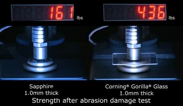 Gorilla glass iphone