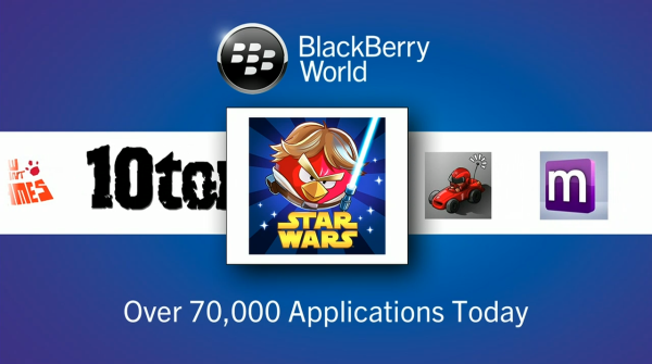 blackberry-world_uygulama