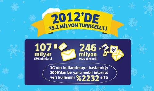 turkcell_trafik